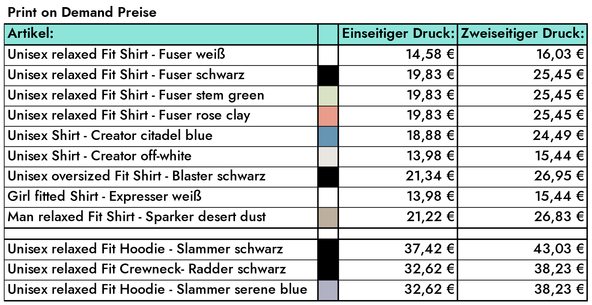 Aus'm Keller Print on Demand Preise Österreich Brutto