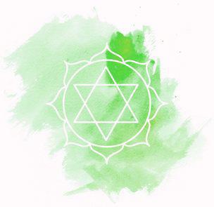 Grünes Herzchakra Anahata